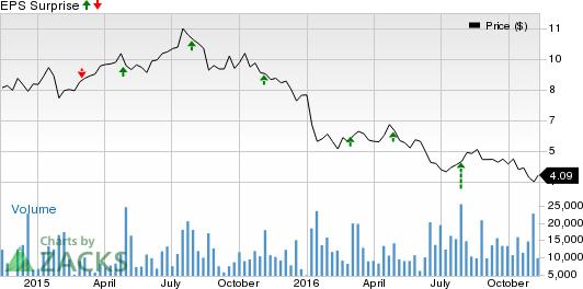Transportation Stock Q3 Earnings on Nov 14: STNG, GNRT, DLNG