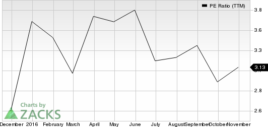 Looking for a Top Value Stock? 3 Reasons Why CNA Financial Corp. (CNA) is an Excellent Choice