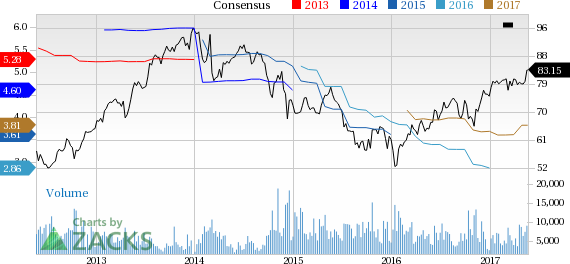Why Is Dover (DOV) Up 4.3% Since the Last Earnings Report?