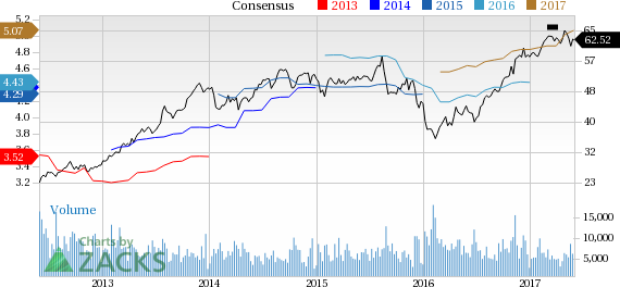 Why Is Principal Financial (PFG) Down 3.7% Since the Last Earnings Report?
