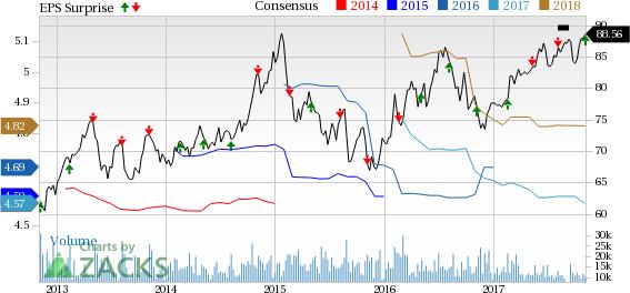 Duke Energy Stock Quote Unique Duke Energy Duk Beats On Q3 Earnings Narrows 17' Eps View