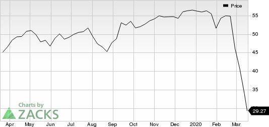 Truist Financial Corporation Price