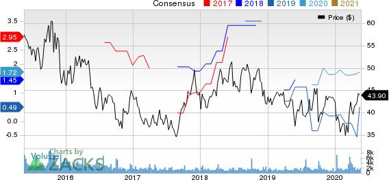 CalMaine Foods, Inc. Price and Consensus
