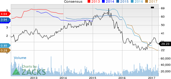 CF Industries (CF) Down 14.4% Since Earnings Report: Can It Rebound?