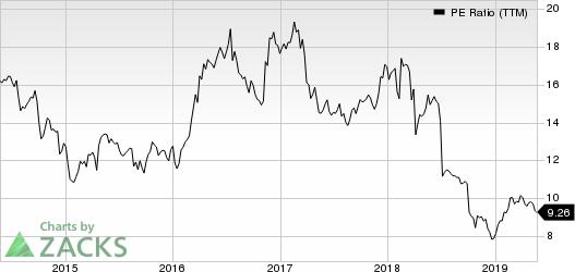 Reliance Steeal & Aluminum Co. PE Ratio (TTM)