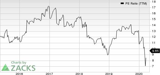 The Allstate Corporation PE Ratio (TTM)
