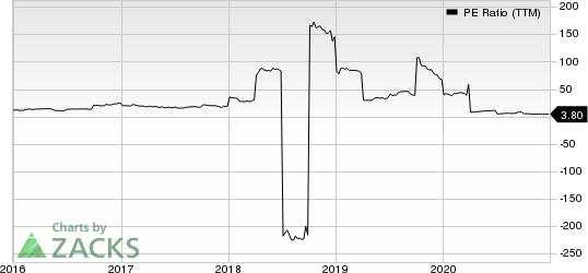 AMark Precious Metals, Inc. PE Ratio (TTM)