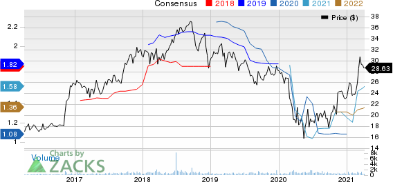 Heritage Financial Corporation Price and Consensus