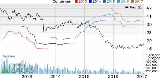 Potash Corp. (POT) Q4 Earnings & Sales Miss Estimates