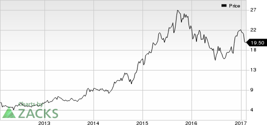 JetBlue Airways (JBLU) Gains on Bullish Capacity Guidance