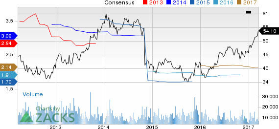 Agilent (A) Up 4.8% Since Earnings Report: Can It Continue?