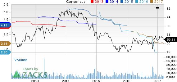 Fluor (FLR) Down 6% Since Earnings Report: Can It Rebound?