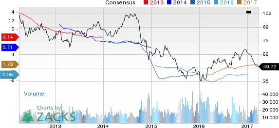 Why Is  Apache Corp (APA) Down 5.2% Since the Last Earnings Report?