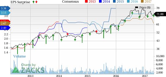 Cincinnati Financial (CINF) Q1 Earnings Beat, Plunge Y/Y