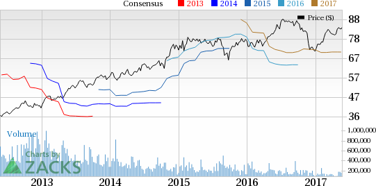 Medtronic (MDT) Q4 Earnings: Stock Likely to Beat Again?