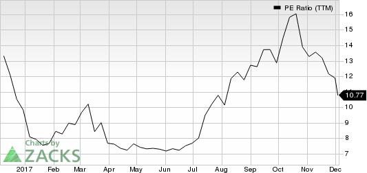 Yirendai Ltd. PE Ratio (TTM)