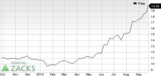 Hallmark Financial Services, Inc. Price
