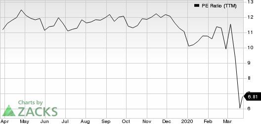First American Financial Corporation PE Ratio (TTM)