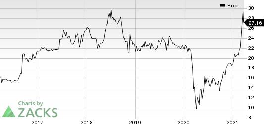 Reliant Bancorp, Inc. Price