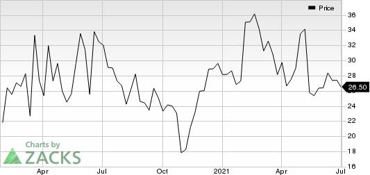 Arcutis Biotherapeutics, Inc. Price