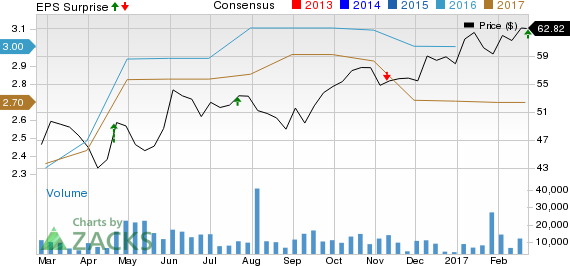 DISH Network (DISH) Tops Q4 Earnings, Misses on Revenues