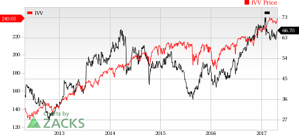 Airline Stock Roundup: JBLU, HA, UAL, AAL