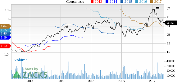 Why Is TD Ameritrade (AMTD) Down 5.5% Since the Last Earnings Report?