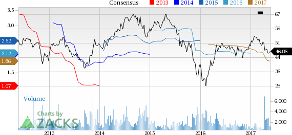 Why Is Nustar Energy (NS) Down 4.5% Since the Last Earnings Report?