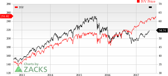 4 Technology Stocks That Prove Arvr Has Not Lost Sheen Nasdaq