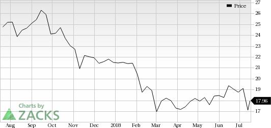 Pattern Energy PEGI In Focus Stock Moves 4040% Higher Nasdaq Gorgeous Pattern Energy Stock