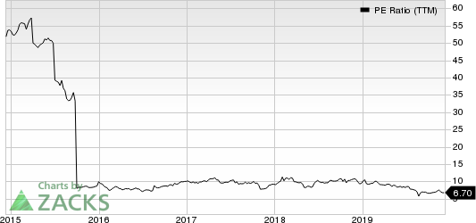 MSG Networks Inc. PE Ratio (TTM)