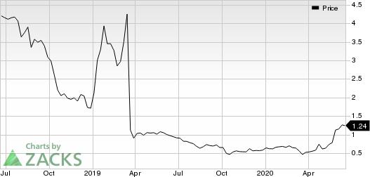 Aerpio Pharmaceuticals, Inc. Price