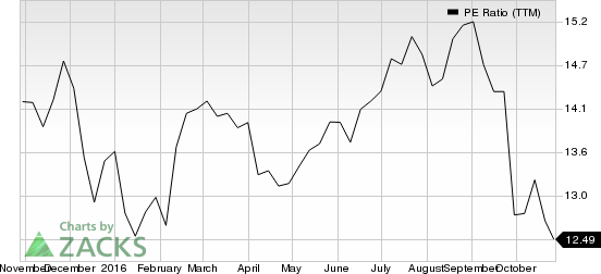 Why First American Financial (FAF) is Such a Great Value Stock Pick Right Now