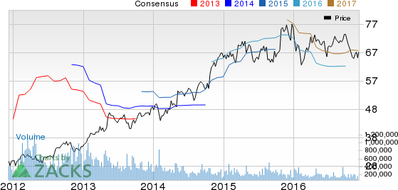 Steris Poor Q2 Disappoints, Synergy Health Raises Hope