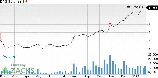 Should You Sell STMicroelectronics (STM) Before Earnings?