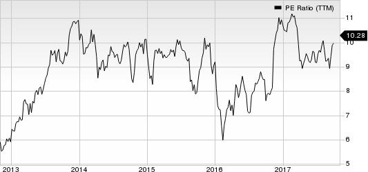 Lincoln National Corporation PE Ratio (TTM)