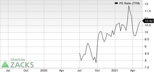 MetroCity Bankshares, Inc. PE Ratio (TTM)
