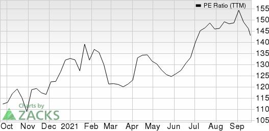 Petroleo Brasileiro S.A. Petrobras PE Ratio (TTM)