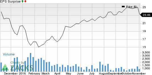 Why Earnings Season Could Be Great for Enbridge Energy (EEQ)