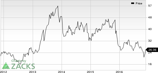 GameStop Corp (GME) in Focus: Stock Adds 8% in Session