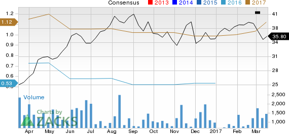 Why The Bank of Nova Scotia (BNS) Stock Might be a Great Pick
