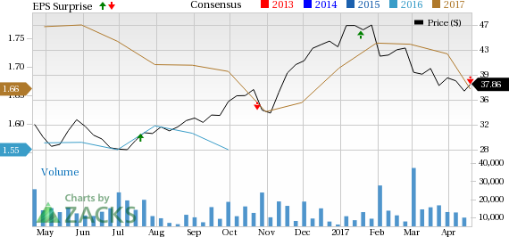TD Ameritrade (AMTD) Shares Rise Despite Q2 Earnings Miss