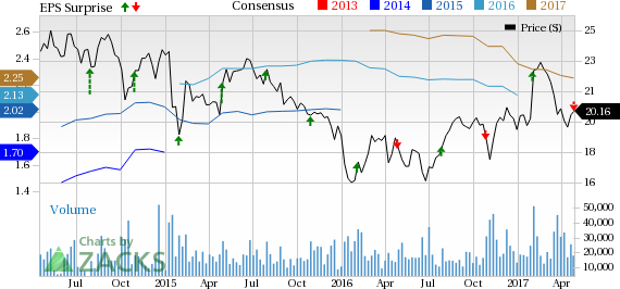Ally Financials' (ALLY) Stock Declines on Q1 Earnings Lag