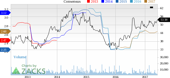 Why Is Garmin (GRMN) Up 2.6% Since the Last Earnings Report?