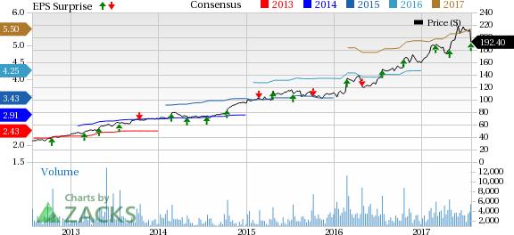 Domino's (DPZ) Stock Falls Despite Q2 Earnings & Sales Beat