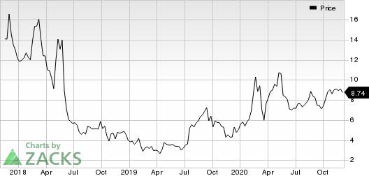 scPharmaceuticals, Inc. Price