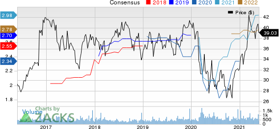 NBT Bancorp Inc. Price and Consensus