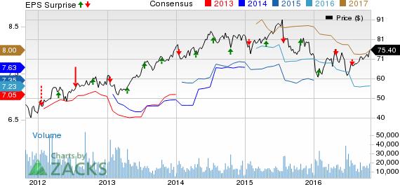 Why Capital One (COF) Stock Fell Despite Q3 Earnings Beat