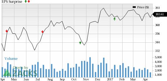 BlackRock's (BLK) Q1 Earnings Beat Estimates, Revenues Up
