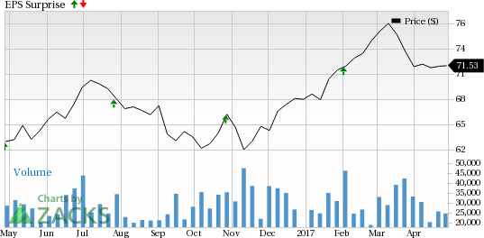 Why Earnings Season Could Be Great for Altria (MO)